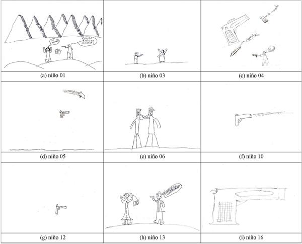 Figura 2  Dibujos Que Identifican El Jugar Videojuegos  O Lo Que Les