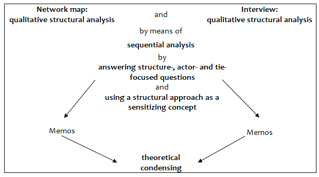 critical analysis of a qualitative research paper Analysis,review,evaluation, and appraisal, can be associated with the process (cybernurse, 2005)any of these terms could be, and are, used as the modus operandi for assessing a published research article.