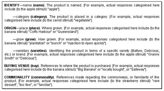 safeways product purchasing essay